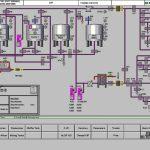 control panel engineering Britvic Soft Drinks Case Study